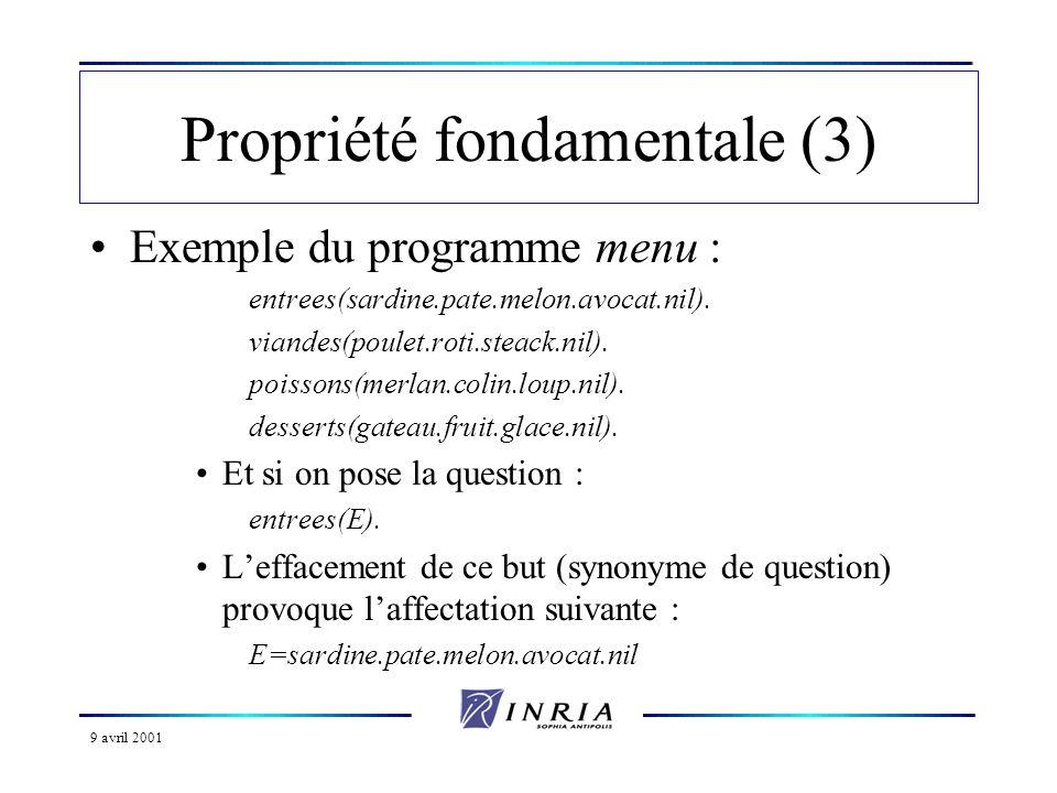 9 avril 2001 Propriété fondamentale (3) Exemple du programme menu : entrees(sardine.pate.melon.avocat.nil).