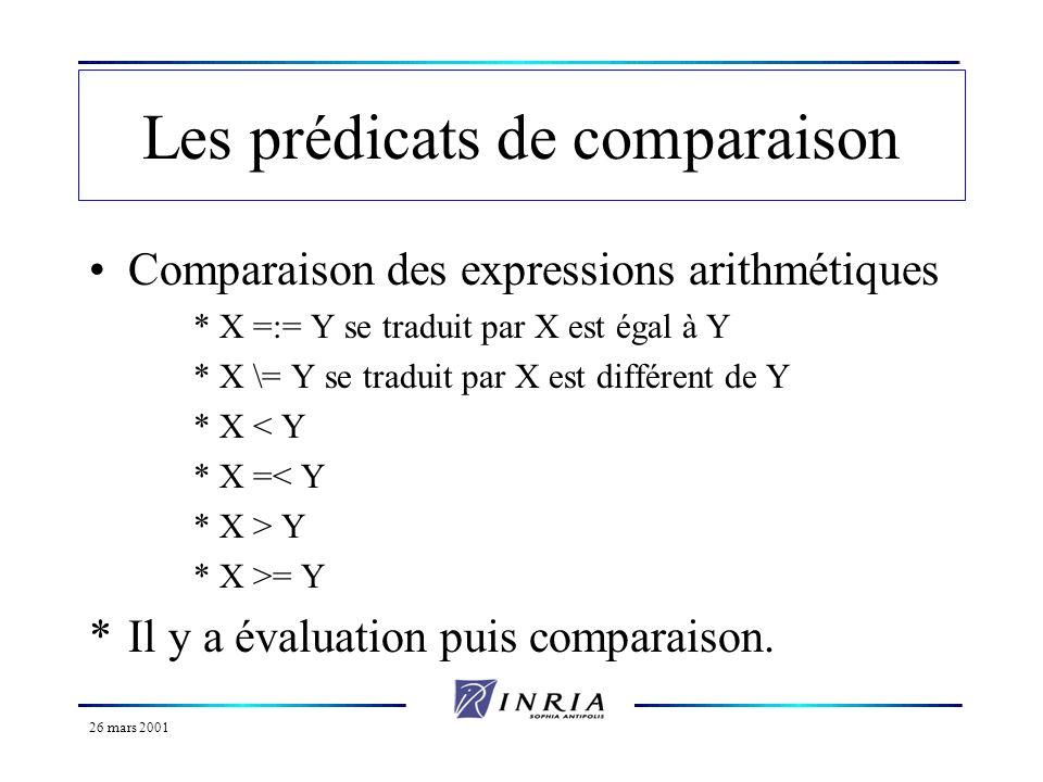 26 mars 2001 Les prédicats de comparaison Comparaison des expressions arithmétiques *X =:= Y se traduit par X est égal à Y *X \= Y se traduit par X es