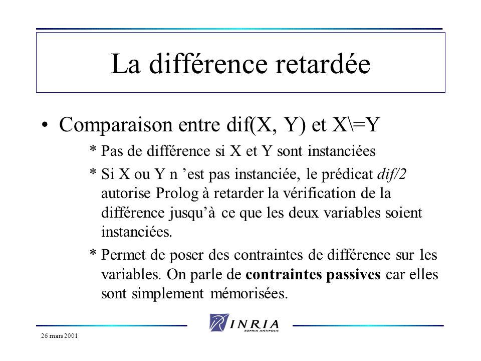 26 mars 2001 La différence retardée Comparaison entre dif(X, Y) et X\=Y *Pas de différence si X et Y sont instanciées *Si X ou Y n est pas instanciée,