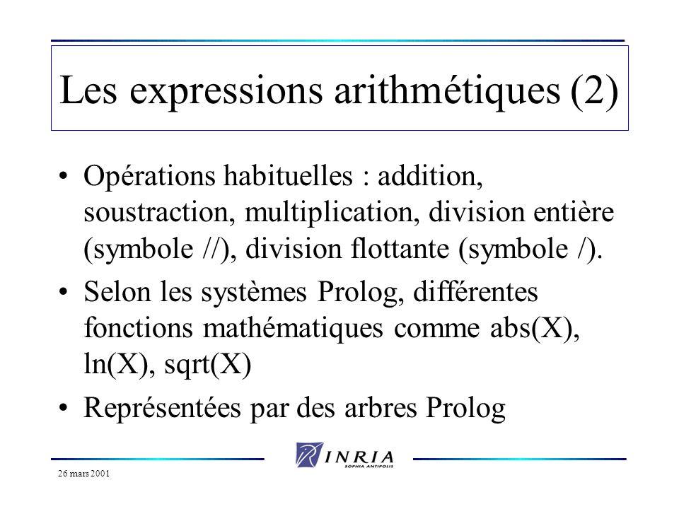26 mars 2001 Les expressions arithmétiques (2) Opérations habituelles : addition, soustraction, multiplication, division entière (symbole //), divisio