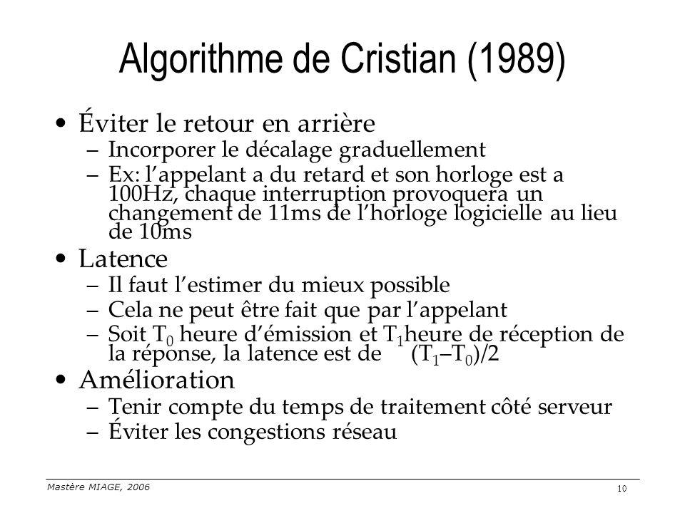 Mastère MIAGE, 2006 10 Algorithme de Cristian (1989) Éviter le retour en arrière –Incorporer le décalage graduellement –Ex: lappelant a du retard et s