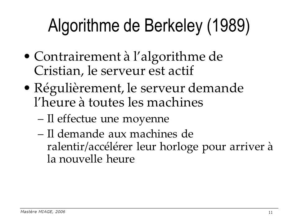 Mastère MIAGE, 2006 11 Algorithme de Berkeley (1989) Contrairement à lalgorithme de Cristian, le serveur est actif Régulièrement, le serveur demande l