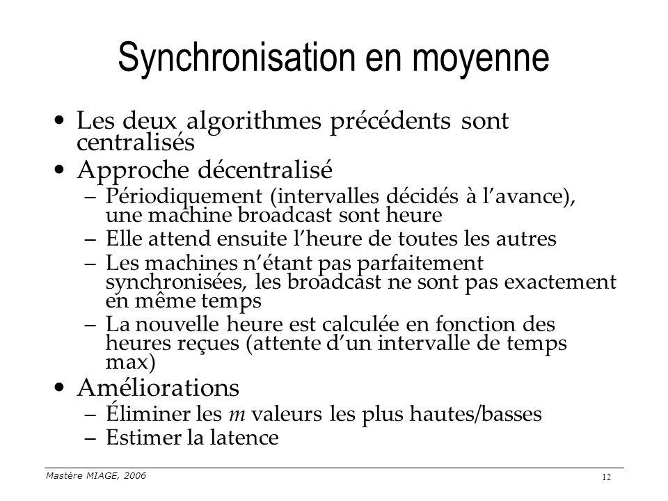 Mastère MIAGE, 2006 12 Synchronisation en moyenne Les deux algorithmes précédents sont centralisés Approche décentralisé –Périodiquement (intervalles