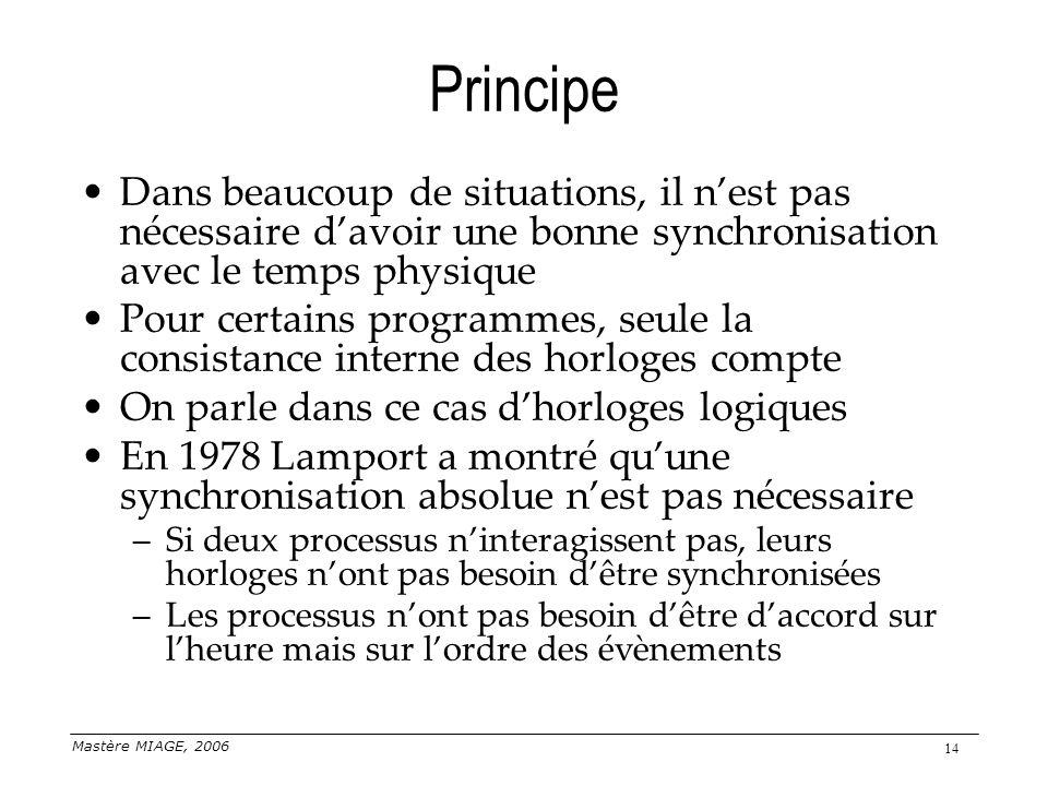 Mastère MIAGE, 2006 14 Principe Dans beaucoup de situations, il nest pas nécessaire davoir une bonne synchronisation avec le temps physique Pour certa