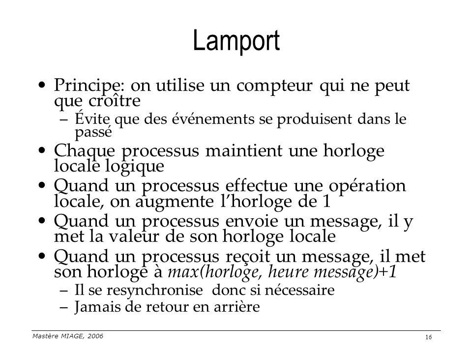 Mastère MIAGE, 2006 16 Lamport Principe: on utilise un compteur qui ne peut que croître –Évite que des événements se produisent dans le passé Chaque p