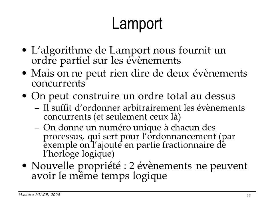Mastère MIAGE, 2006 18 Lamport Lalgorithme de Lamport nous fournit un ordre partiel sur les évènements Mais on ne peut rien dire de deux évènements co