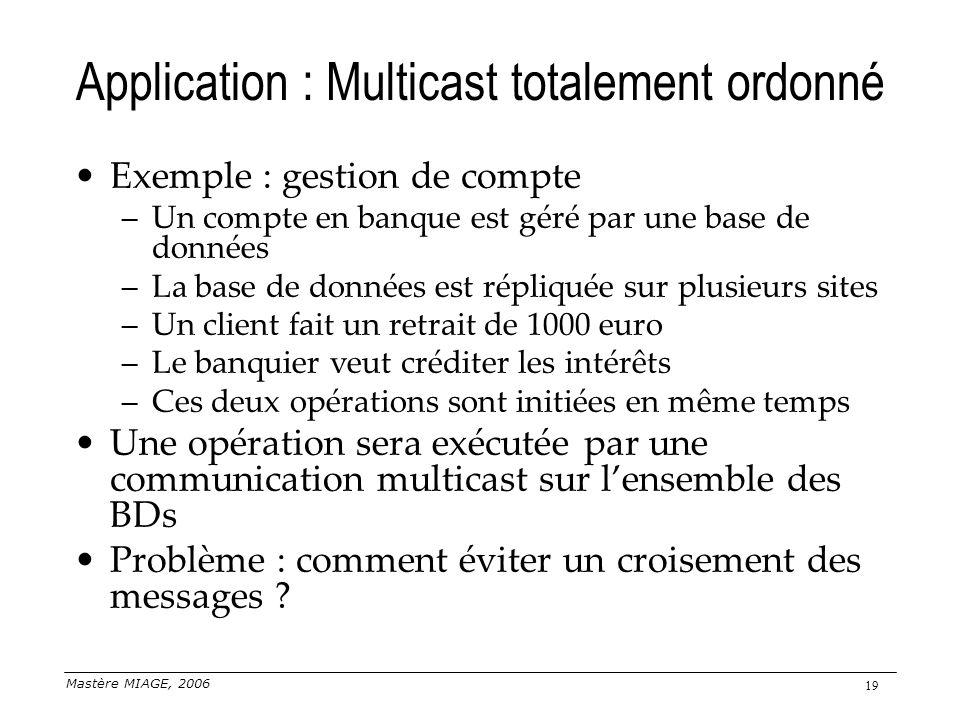Mastère MIAGE, 2006 19 Application : Multicast totalement ordonné Exemple : gestion de compte –Un compte en banque est géré par une base de données –L