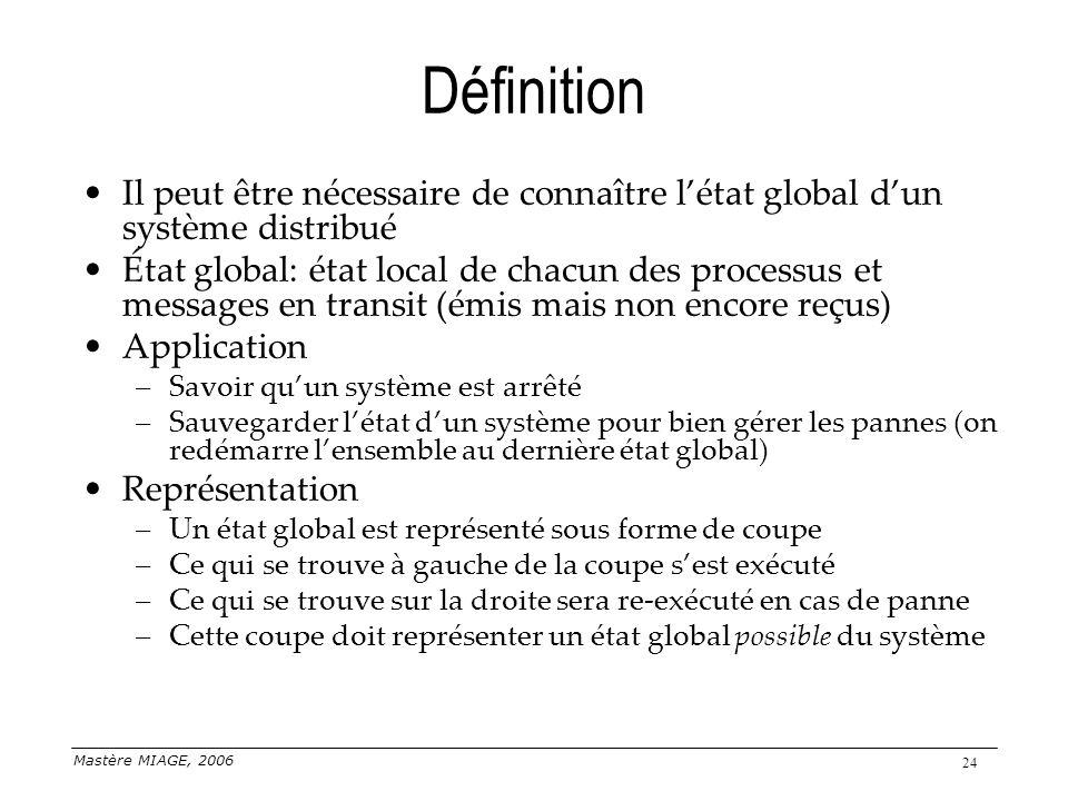 Mastère MIAGE, 2006 24 Définition Il peut être nécessaire de connaître létat global dun système distribué État global: état local de chacun des proces