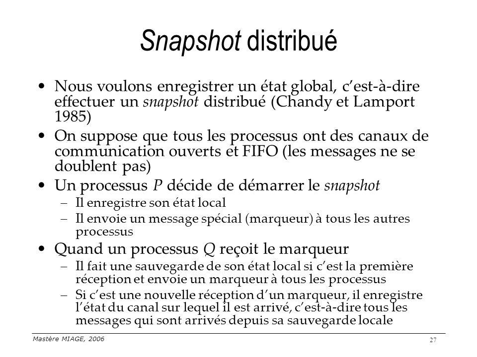 Mastère MIAGE, 2006 27 Snapshot distribué Nous voulons enregistrer un état global, cest-à-dire effectuer un snapshot distribué (Chandy et Lamport 1985
