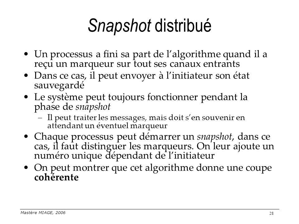 Mastère MIAGE, 2006 28 Snapshot distribué Un processus a fini sa part de lalgorithme quand il a reçu un marqueur sur tout ses canaux entrants Dans ce