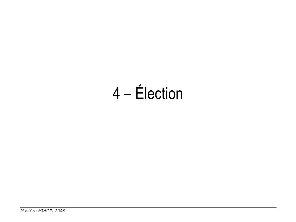Mastère MIAGE, 2006 4 – Élection