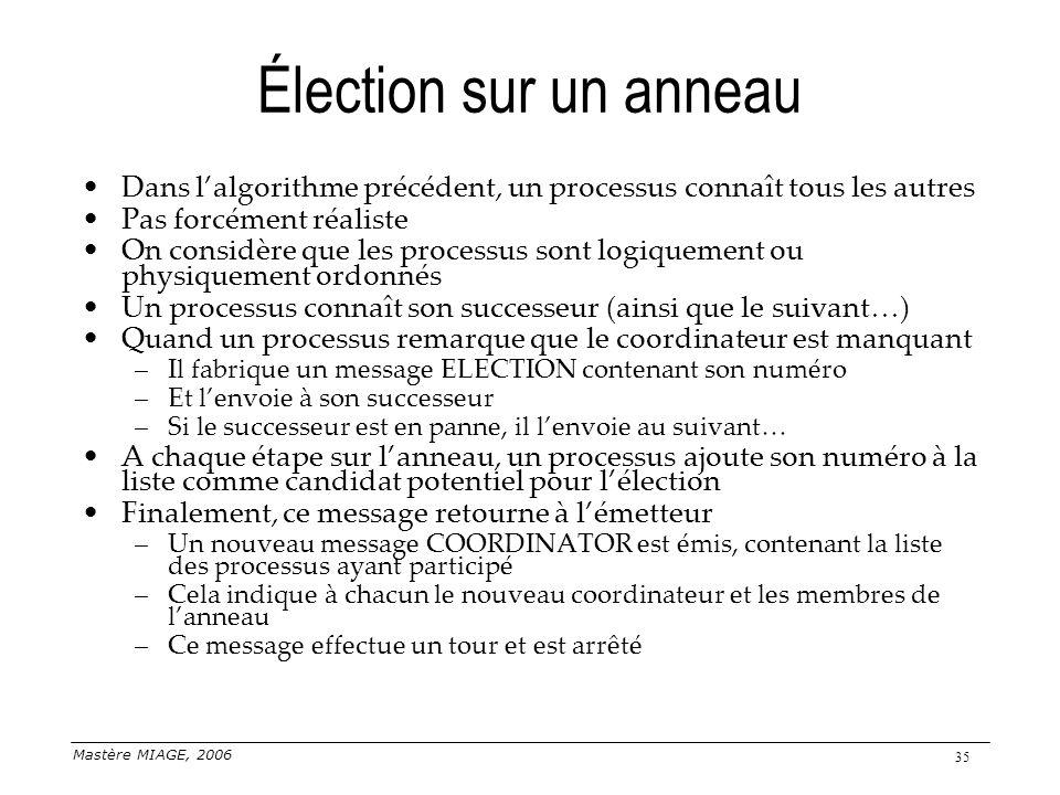 Mastère MIAGE, 2006 35 Élection sur un anneau Dans lalgorithme précédent, un processus connaît tous les autres Pas forcément réaliste On considère que