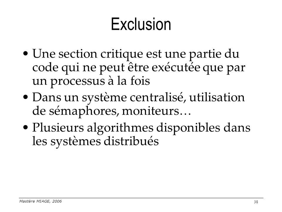 Mastère MIAGE, 2006 38 Exclusion Une section critique est une partie du code qui ne peut être exécutée que par un processus à la fois Dans un système