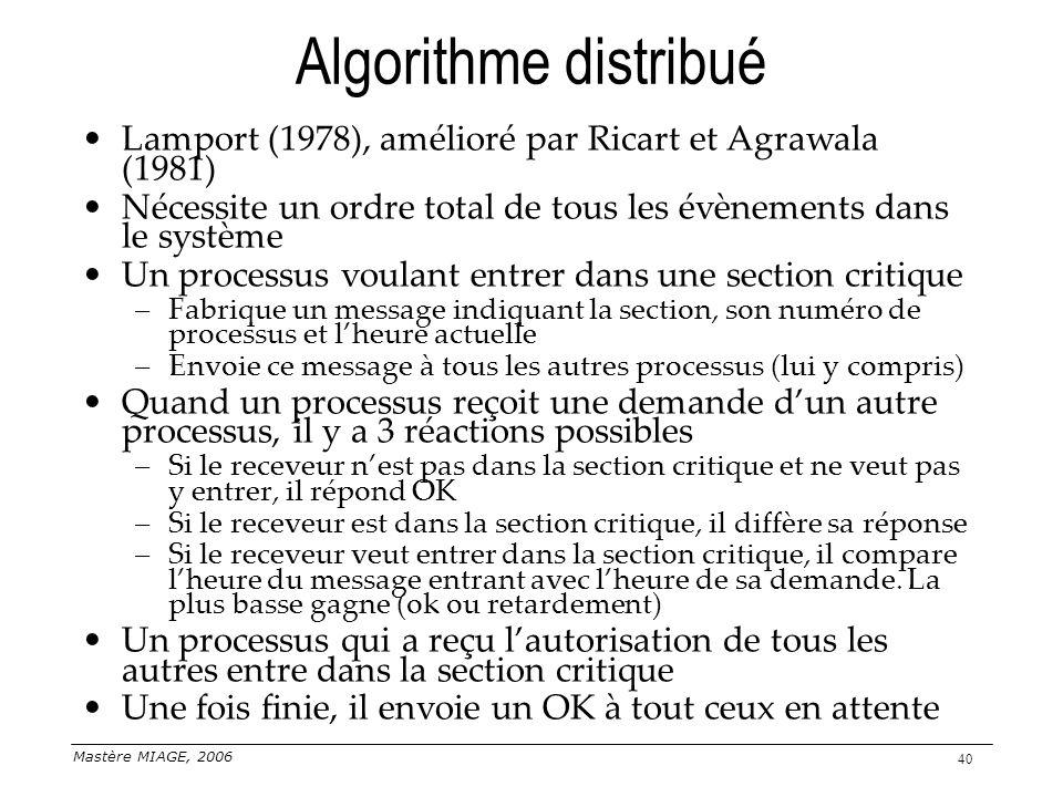 Mastère MIAGE, 2006 40 Algorithme distribué Lamport (1978), amélioré par Ricart et Agrawala (1981) Nécessite un ordre total de tous les évènements dan