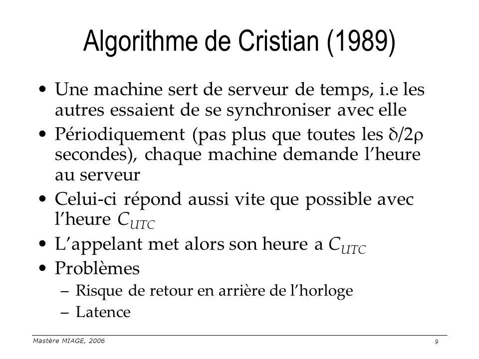 Mastère MIAGE, 2006 10 Algorithme de Cristian (1989) Éviter le retour en arrière –Incorporer le décalage graduellement –Ex: lappelant a du retard et son horloge est a 100Hz, chaque interruption provoquera un changement de 11ms de lhorloge logicielle au lieu de 10ms Latence –Il faut lestimer du mieux possible –Cela ne peut être fait que par lappelant –Soit T 0 heure démission et T 1 heure de réception de la réponse, la latence est de (T 1 –T 0 )/2 Amélioration –Tenir compte du temps de traitement côté serveur –Éviter les congestions réseau