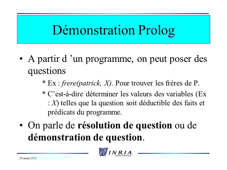 26 mars 2001 Programmes Prolog Programmes Prolog : succession de déclarations de prédicats Pas dordre à respecter Possibilité de plusieurs fichiers *E