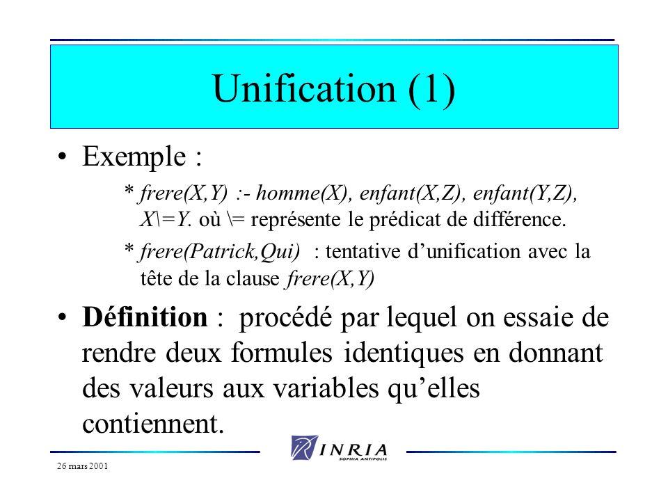 26 mars 2001 Démonstration Prolog A partir d un programme, on peut poser des questions *Ex : frere(patrick, X). Pour trouver les frères de P. *Cest-à-