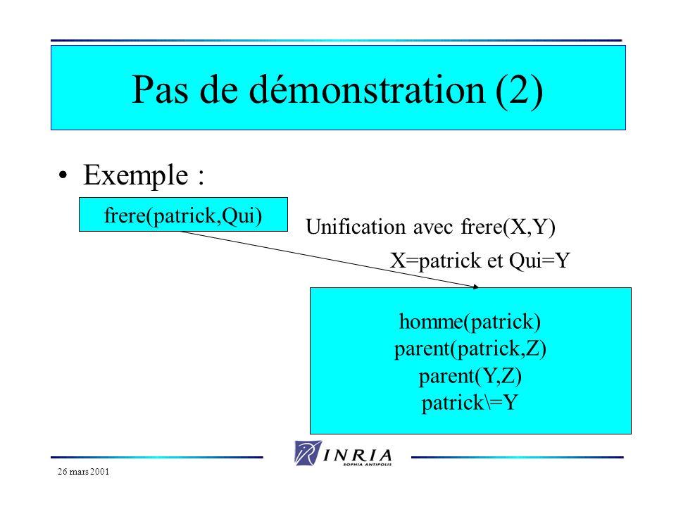 26 mars 2001 Pas de démonstration (1) Si l unification échoue : situation d'échec sur la règle considérée pour démontrer la formule. Si lunification r