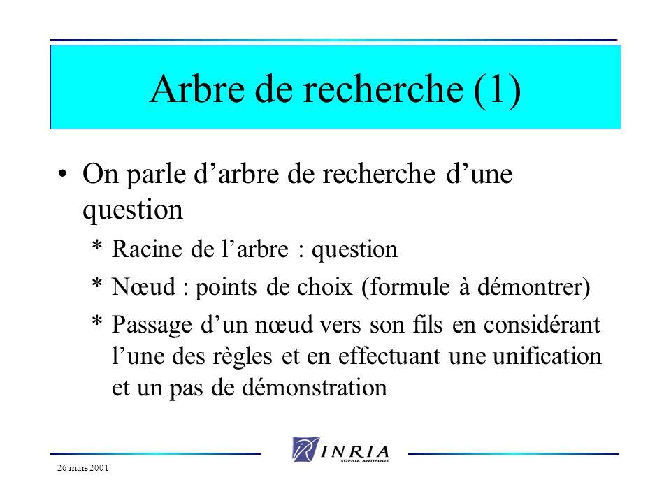 26 mars 2001 Points de choix Plusieurs règles concernant une même question : *essais consécutifs dans lordre de déclaration *représentation sous forme