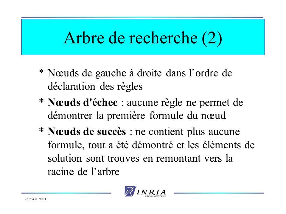 26 mars 2001 Arbre de recherche (1) On parle darbre de recherche dune question *Racine de larbre : question *Nœud : points de choix (formule à démontr