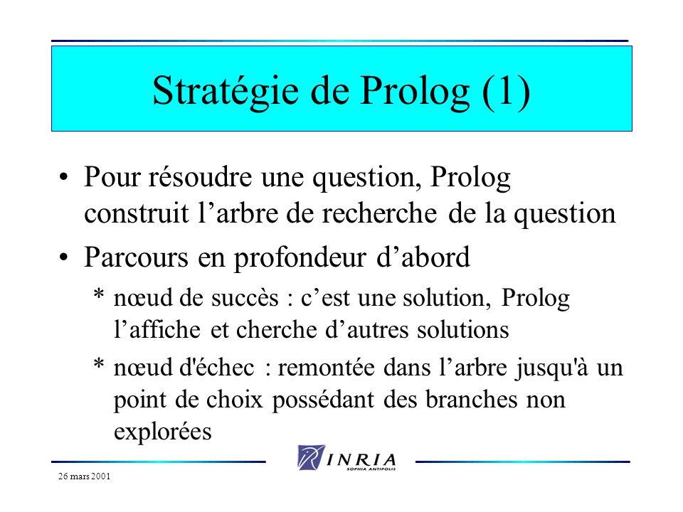 26 mars 2001 Arbre de recherche (2) *Nœuds de gauche à droite dans lordre de déclaration des règles *Nœuds d'échec : aucune règle ne permet de démontr