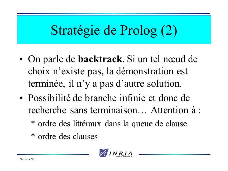 26 mars 2001 Stratégie de Prolog (1) Pour résoudre une question, Prolog construit larbre de recherche de la question Parcours en profondeur dabord *nœ