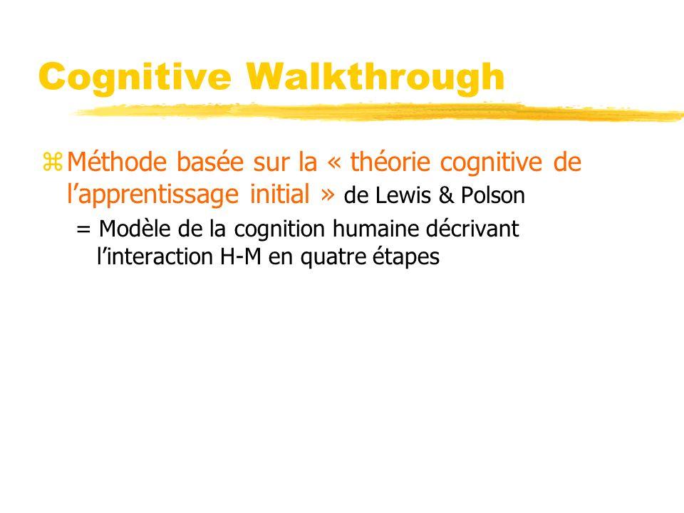 Cognitive Walkthrough zMéthode basée sur la « théorie cognitive de lapprentissage initial » de Lewis & Polson = Modèle de la cognition humaine décrivant linteraction H-M en quatre étapes