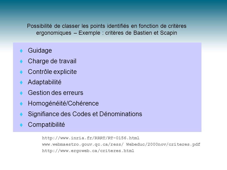Guidage Charge de travail Contrôle explicite Adaptabilité Gestion des erreurs Homogénéité/Cohérence Signifiance des Codes et Dénominations Compatibili