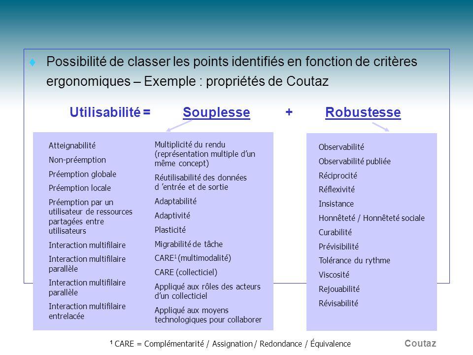Possibilité de classer les points identifiés en fonction de critères ergonomiques – Exemple : propriétés de Coutaz Utilisabilité = Souplesse + Robuste