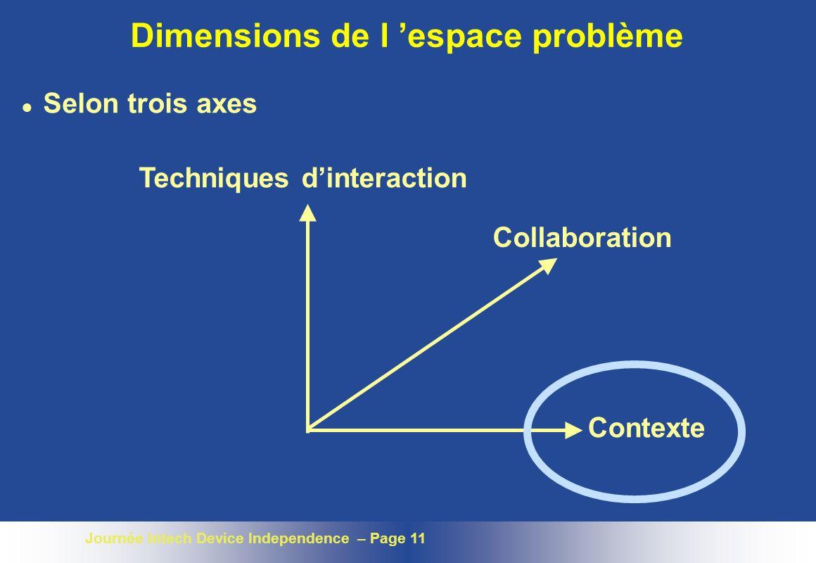 Journée Intech Device Independence – Page 11 Dimensions de l espace problème l Selon trois axes Techniques dinteraction Collaboration Contexte