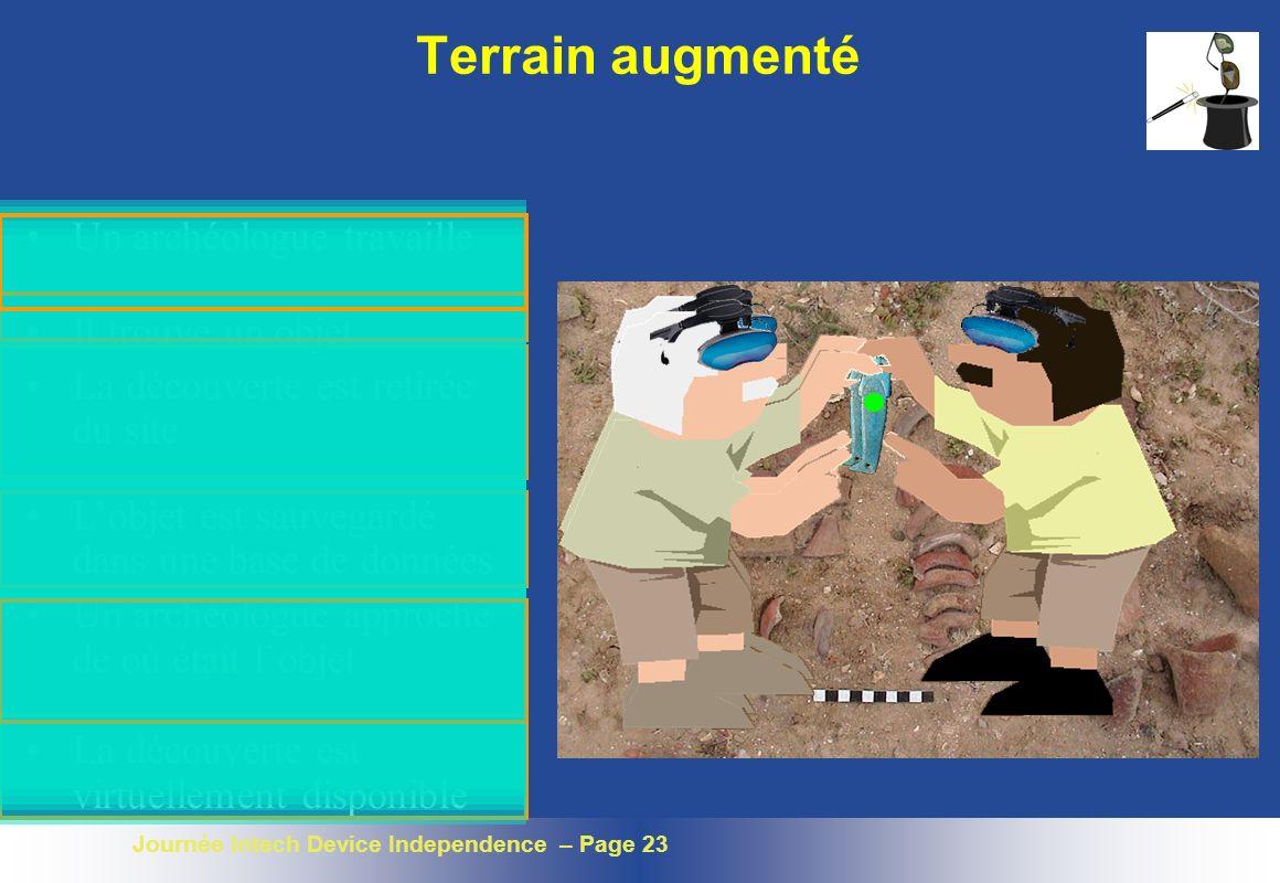 Journée Intech Device Independence – Page 23 Un archéologue travaille Il trouve un objet La découverte est retirée du site Lobjet est sauvegardé dans