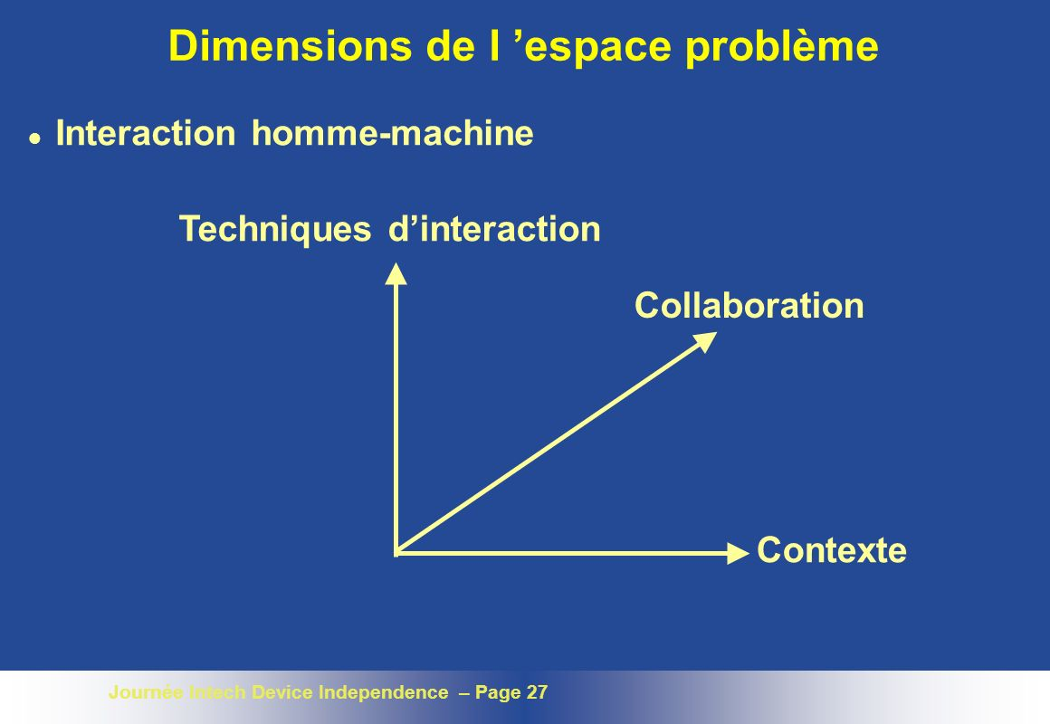 Journée Intech Device Independence – Page 27 Dimensions de l espace problème l Interaction homme-machine Techniques dinteraction Collaboration Contexte