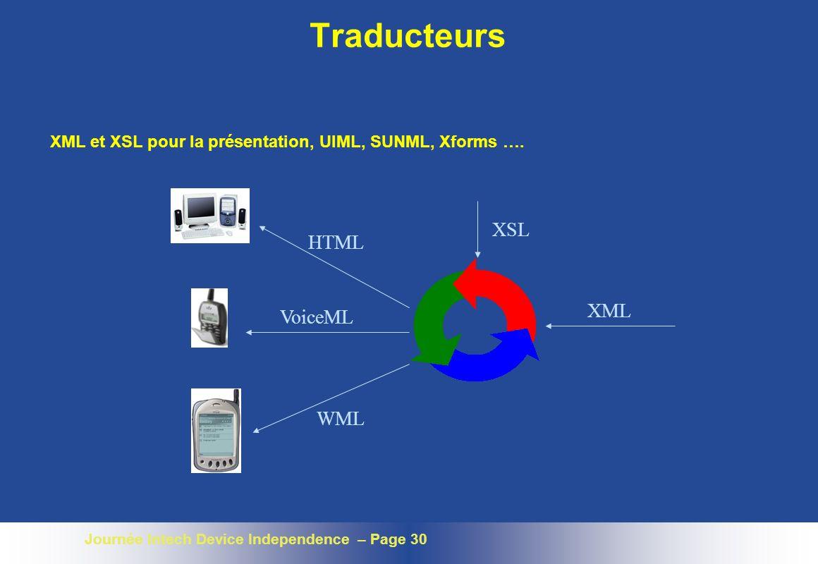Journée Intech Device Independence – Page 30 Traducteurs XML XSL HTML VoiceML WML XML et XSL pour la présentation, UIML, SUNML, Xforms ….
