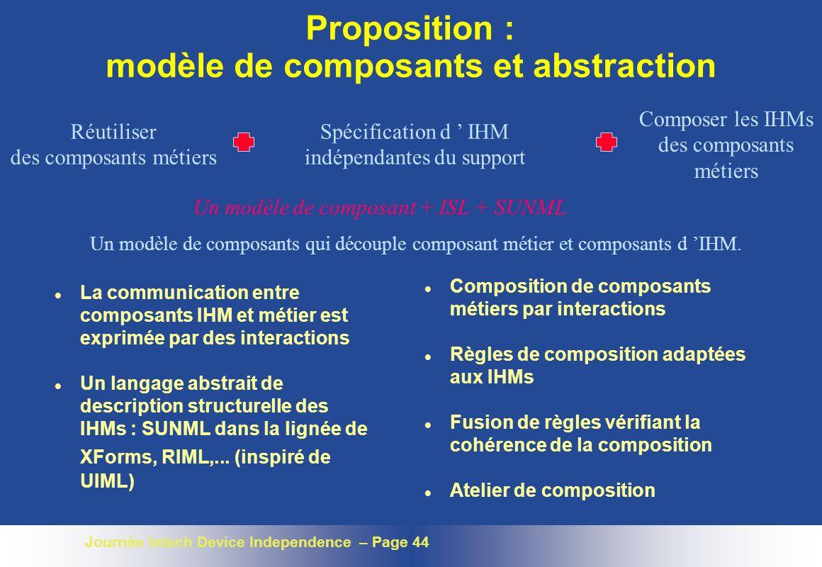 Journée Intech Device Independence – Page 44 Proposition : modèle de composants et abstraction l La communication entre composants IHM et métier est e