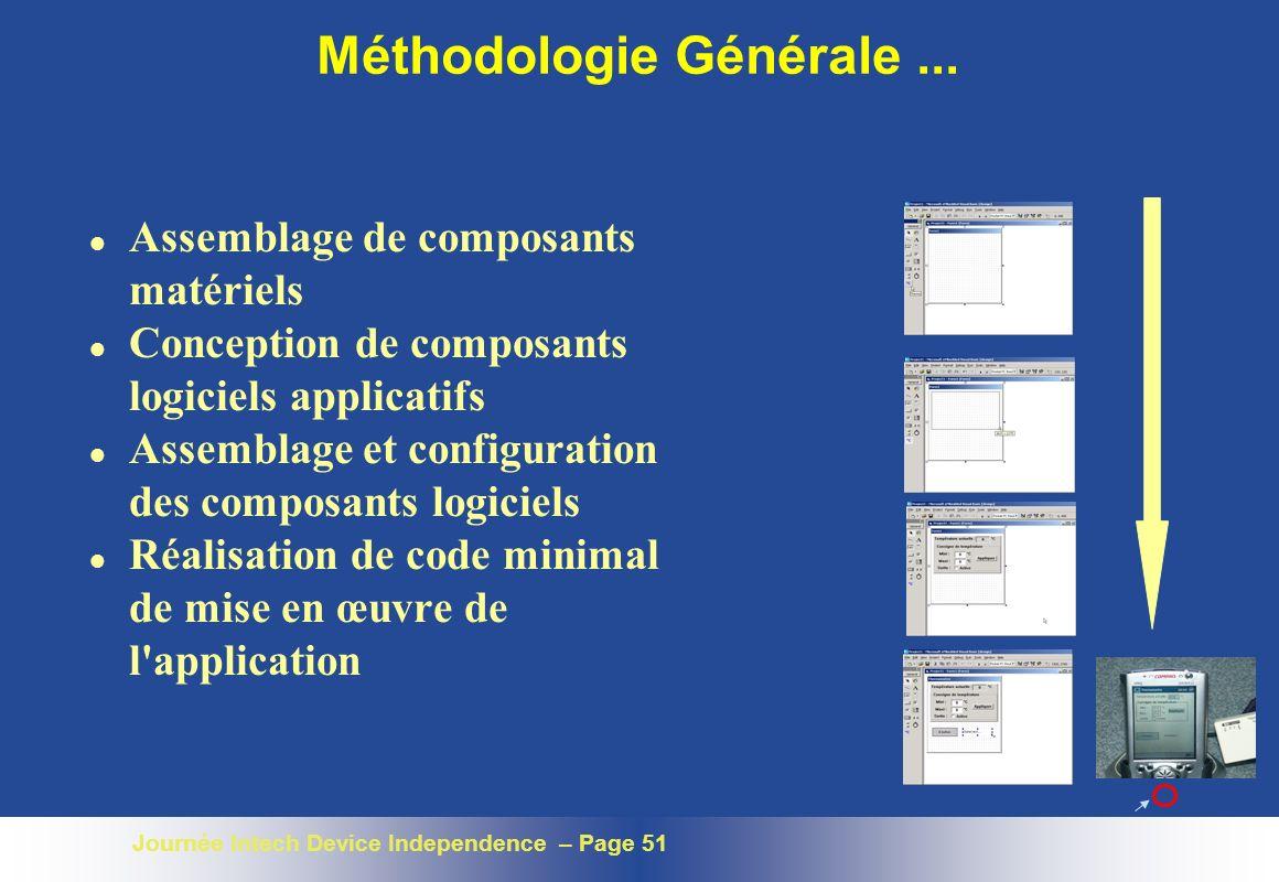 Journée Intech Device Independence – Page 51 Méthodologie Générale... l Assemblage de composants matériels l Conception de composants logiciels applic