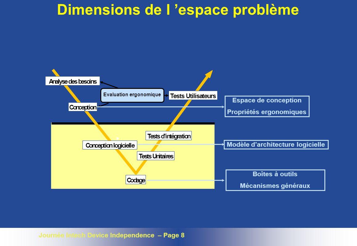 Journée Intech Device Independence – Page 9 Espace de conception : Plasticité Propriétés ergonomiques : Autonomie Poids Dimensions de l espace problème Conception ergonomique Conception logicielle Outil de développement : Context Toolkit