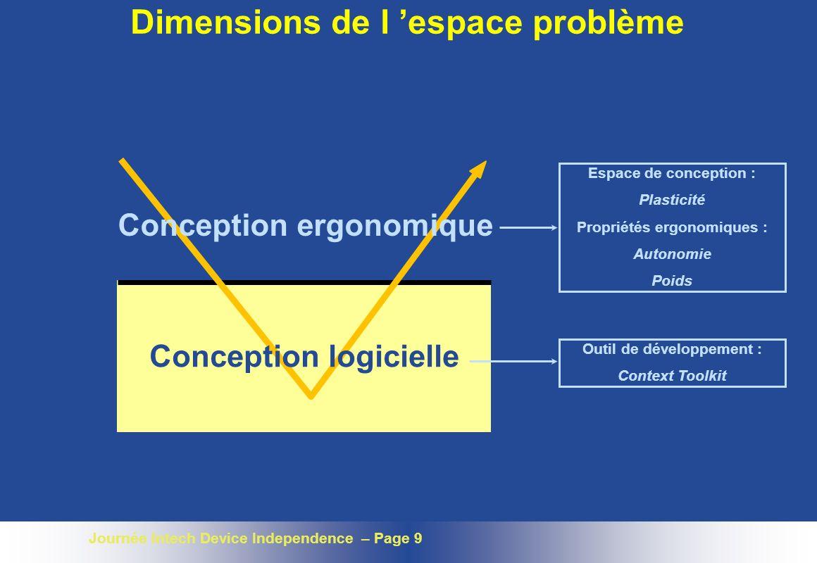Journée Intech Device Independence – Page 9 Espace de conception : Plasticité Propriétés ergonomiques : Autonomie Poids Dimensions de l espace problèm