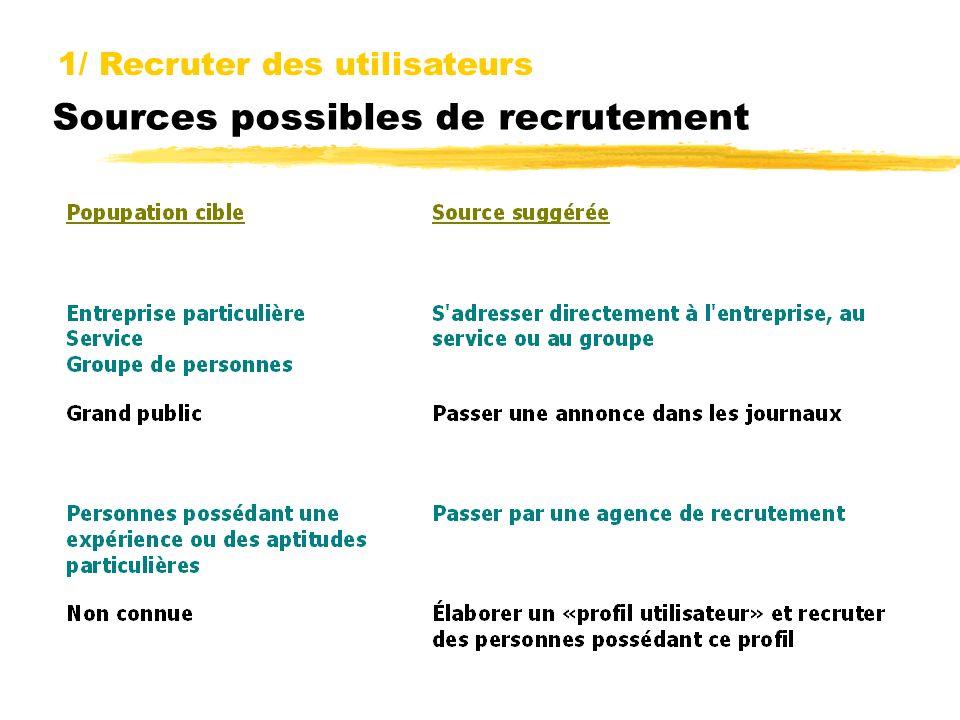 Sources possibles de recrutement 1/ Recruter des utilisateurs