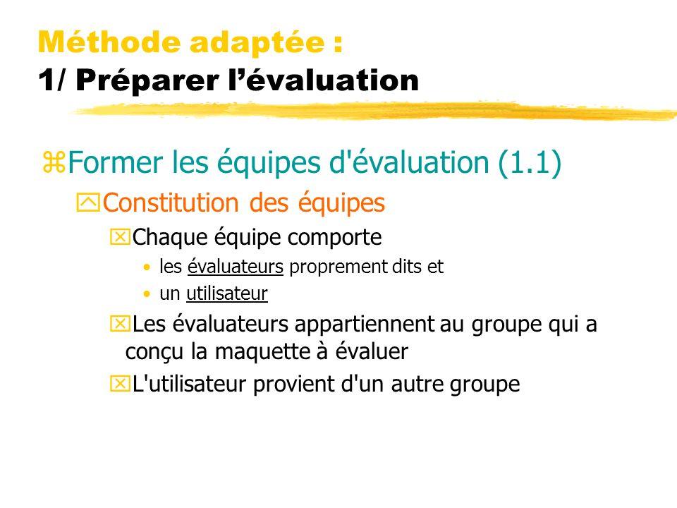 Méthode adaptée : 1/ Préparer lévaluation zFormer les équipes d évaluation (1.1) yConstitution des équipes xChaque équipe comporte les évaluateurs proprement dits et un utilisateur xLes évaluateurs appartiennent au groupe qui a conçu la maquette à évaluer xL utilisateur provient d un autre groupe