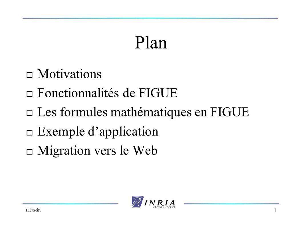 H.Naciri 1 Plan Motivations Fonctionnalités de FIGUE Les formules mathématiques en FIGUE Exemple dapplication Migration vers le Web