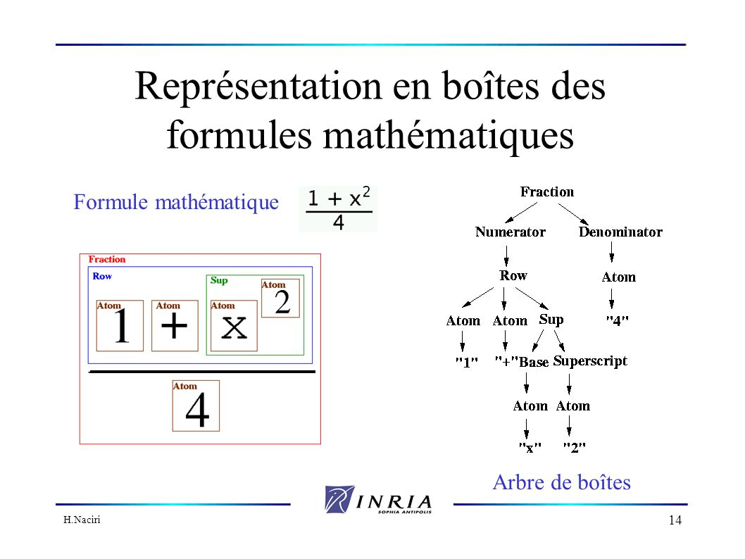 H.Naciri 13 Extensibilité de FIGUE pour les formules mathématiques Racine, Puissance, Matrice, Fraction....