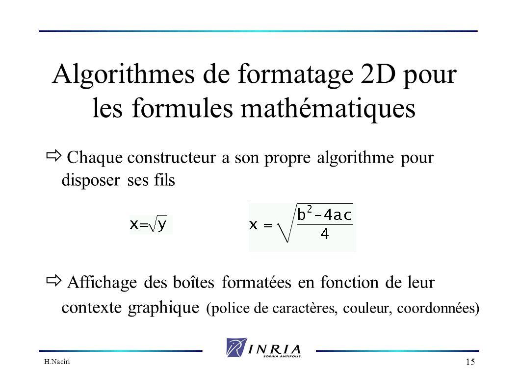H.Naciri 14 Représentation en boîtes des formules mathématiques Formule mathématique Arbre de boîtes