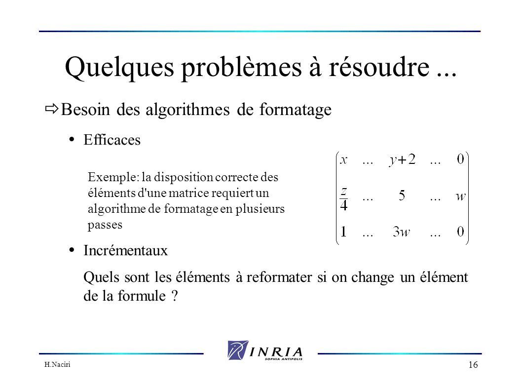 H.Naciri 15 Algorithmes de formatage 2D pour les formules mathématiques Chaque constructeur a son propre algorithme pour disposer ses fils Affichage des boîtes formatées en fonction de leur contexte graphique (police de caractères, couleur, coordonnées)