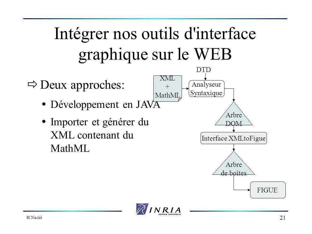 H.Naciri 20 Plan Motivations Fonctionnalités de FIGUE Les formules mathématiques en FIGUE Exemple dapplication Migration vers le Web