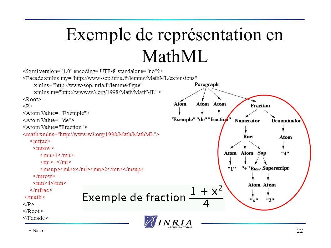 H.Naciri 21 Intégrer nos outils d interface graphique sur le WEB Deux approches: Développement en JAVA Importer et générer du XML contenant du MathML XML + MathML Analyseur Syntaxique Arbre DOM Arbre de boîtes Interface XMLtoFigue FIGUE DTD