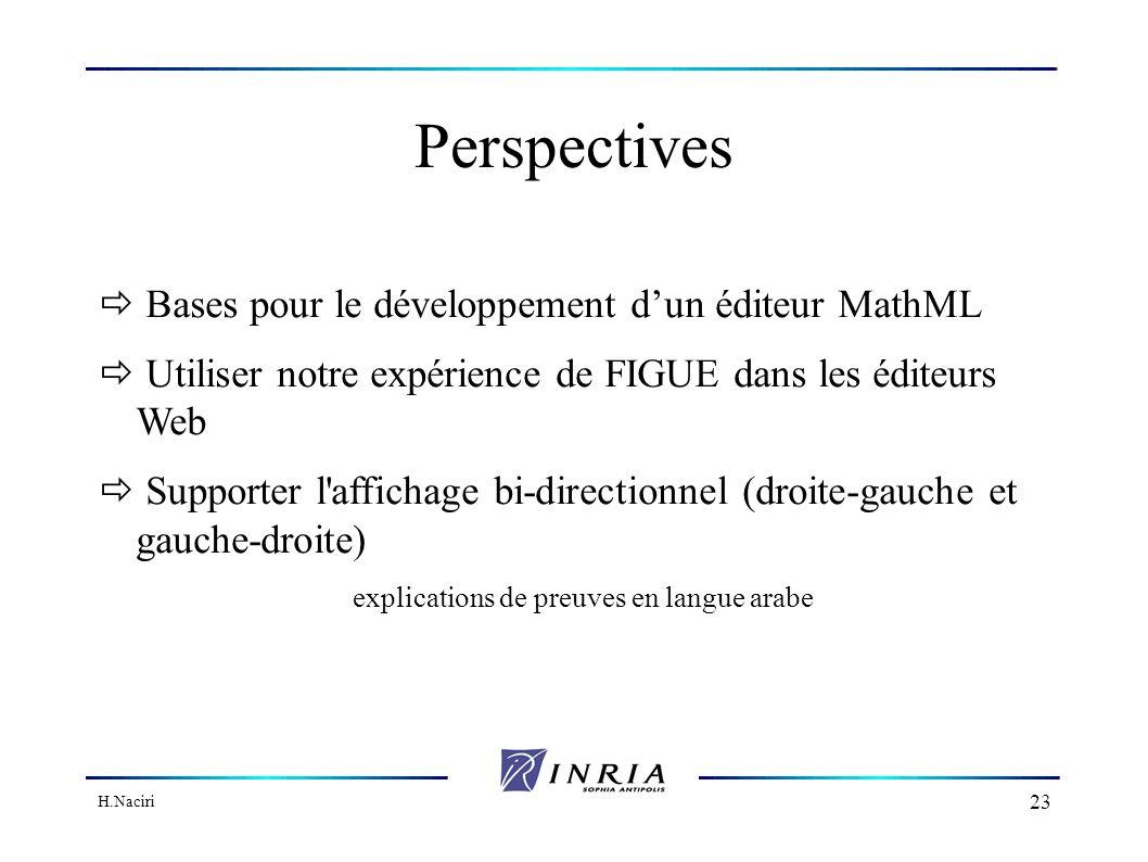 H.Naciri 22 Exemple de représentation en MathML <Facade xmlns:my= http://www-sop.inria.fr/lemme/MathML/extensions xmlns= http://www-sop.inria.fr/lemme/figue xmlns:m= http://www.w3.org/1998/Math/MathML > 1 + x 2 4