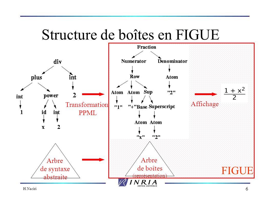 H.Naciri 6 Structure de boîtes en FIGUE FIGUE Arbre de syntaxe abstraite Arbre de boîtes (représentation) Transformation PPML Affichage