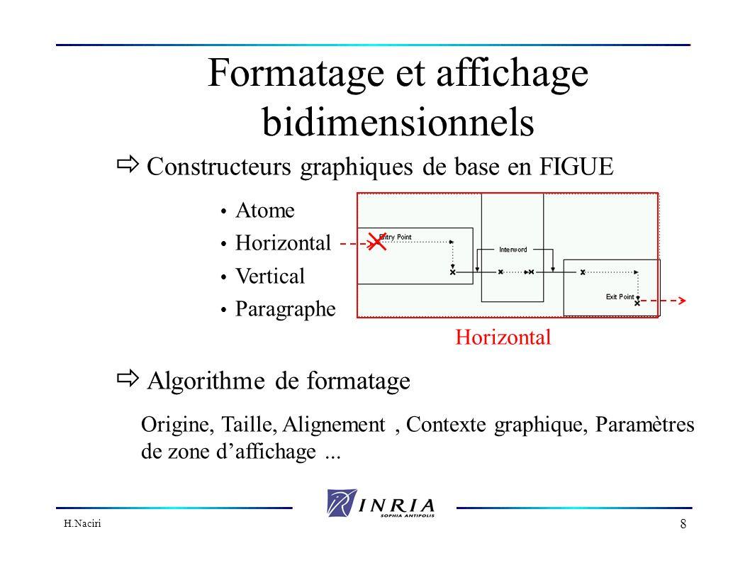 H.Naciri 18 Plan Motivations Fonctionnalités de FIGUE Les formules mathématiques en FIGUE Exemple dapplication Migration vers le Web