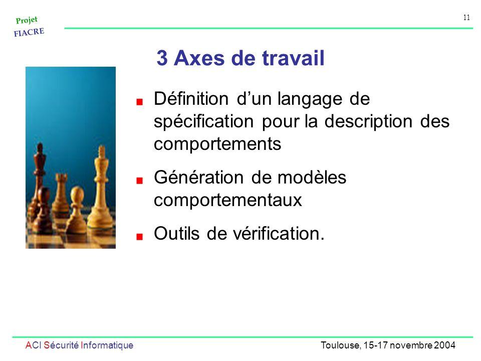 Projet FIACRE 11 ACI Sécurité InformatiqueToulouse, 15-17 novembre 2004 3 Axes de travail Définition dun langage de spécification pour la description des comportements Génération de modèles comportementaux Outils de vérification.