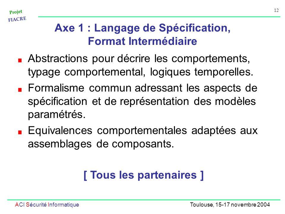 Projet FIACRE 12 ACI Sécurité InformatiqueToulouse, 15-17 novembre 2004 Axe 1 : Langage de Spécification, Format Intermédiaire Abstractions pour décrire les comportements, typage comportemental, logiques temporelles.